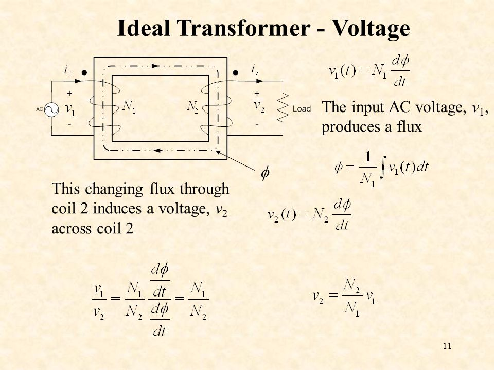 11 Ideal Transformer - Voltage  The input AC voltage, v 1, produces a flux This changing flux through coil 2 induces a voltage, v 2 across coil 2