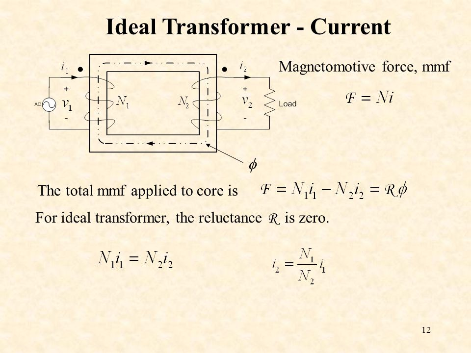 12 Ideal Transformer - Current  The total mmf applied to core is Magnetomotive force, mmf For ideal transformer, the reluctance R is zero.