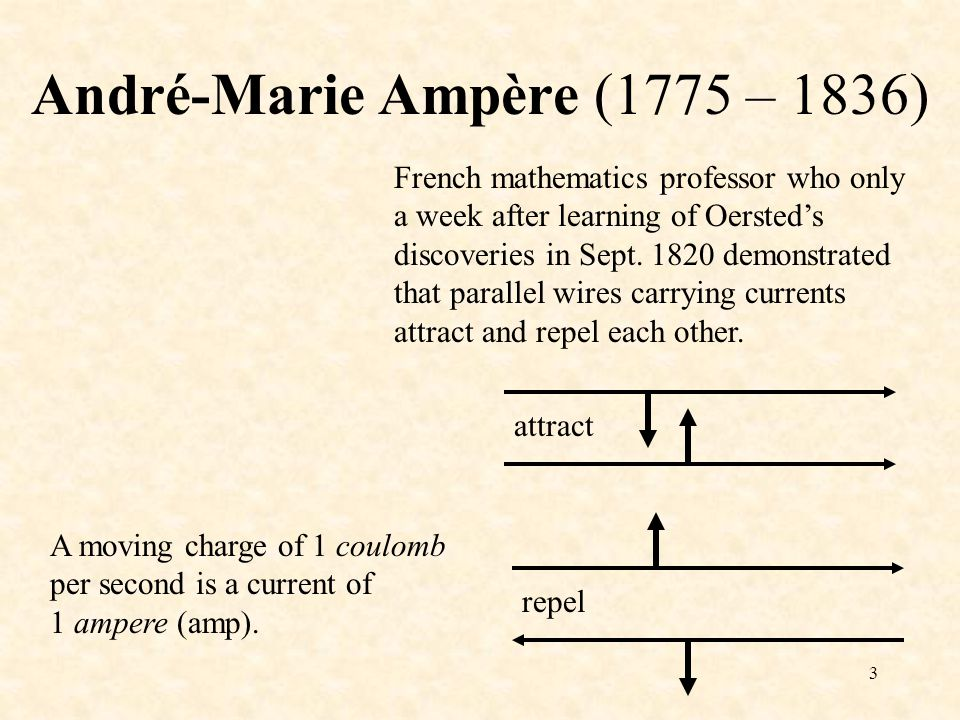 3 André-Marie Ampère (1775 – 1836) French mathematics professor who only a week after learning of Oersted's discoveries in Sept.