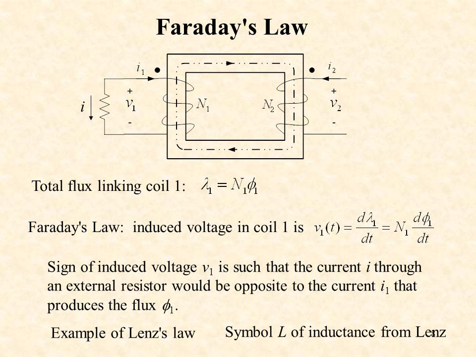 8 Faraday s Law Faraday s Law: induced voltage in coil 1 is Sign of induced voltage v 1 is such that the current i through an external resistor would be opposite to the current i 1 that produces the flux  1.