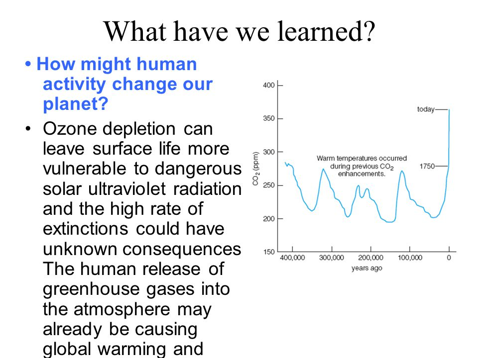 What have we learned.How might human activity change our planet.