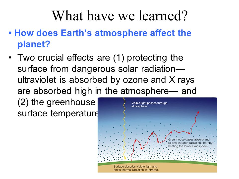 What have we learned. How does Earth's atmosphere affect the planet.