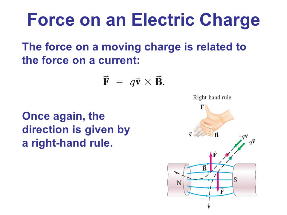 The force on a moving charge is related to the force on a current: Once again, the direction is given by a right-hand rule. Force on an Electric Charg