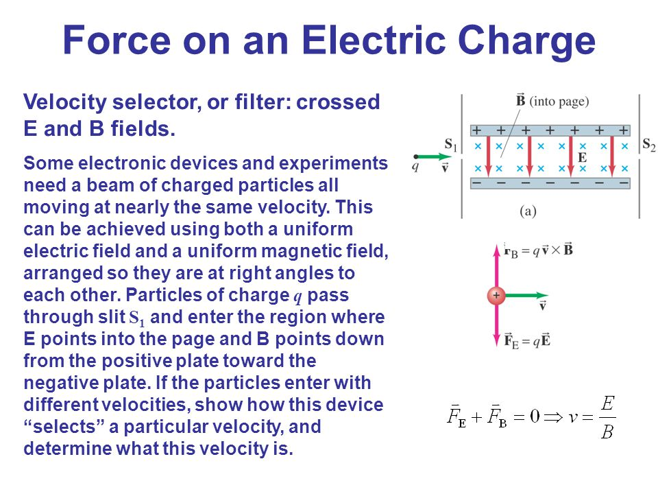 Force on an Electric Charge Velocity selector, or filter: crossed E and B fields. Some electronic devices and experiments need a beam of charged parti