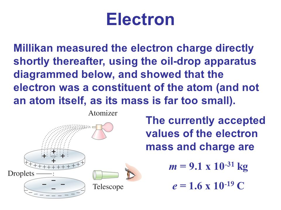 Millikan measured the electron charge directly shortly thereafter, using the oil-drop apparatus diagrammed below, and showed that the electron was a c