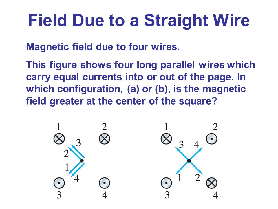 Field Due to a Straight Wire Magnetic field due to four wires. This figure shows four long parallel wires which carry equal currents into or out of th