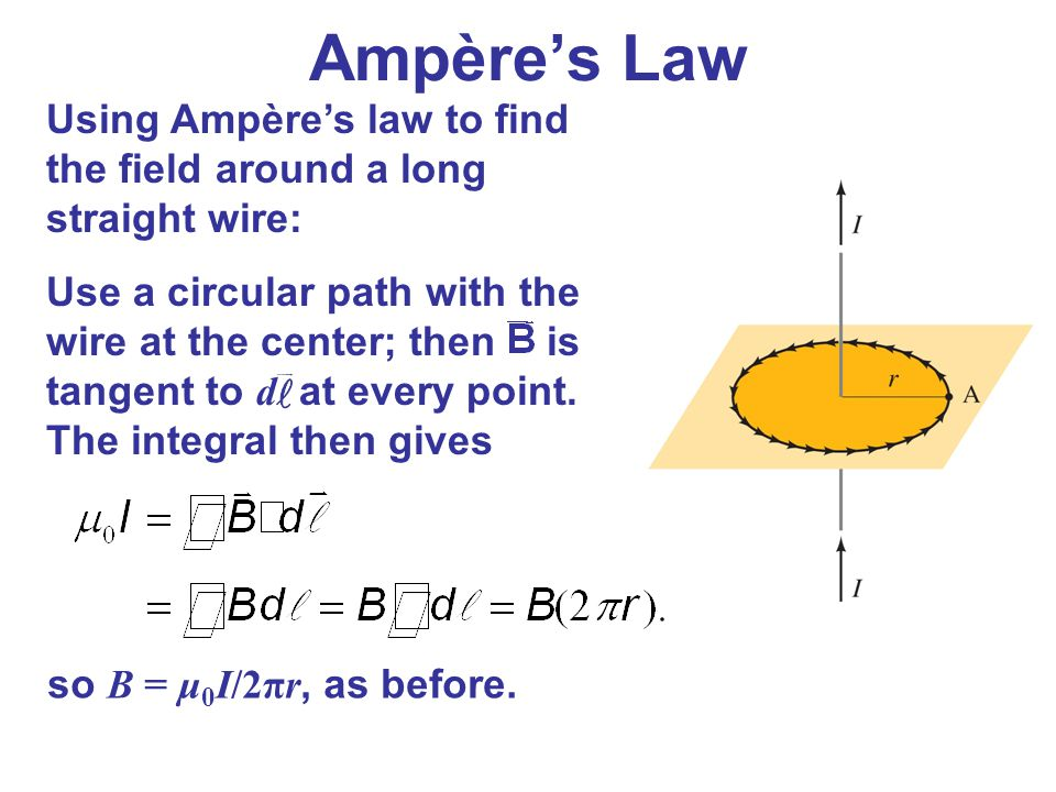 Ampère's Law Using Ampère's law to find the field around a long straight wire: Use a circular path with the wire at the center; then B is tangent to d