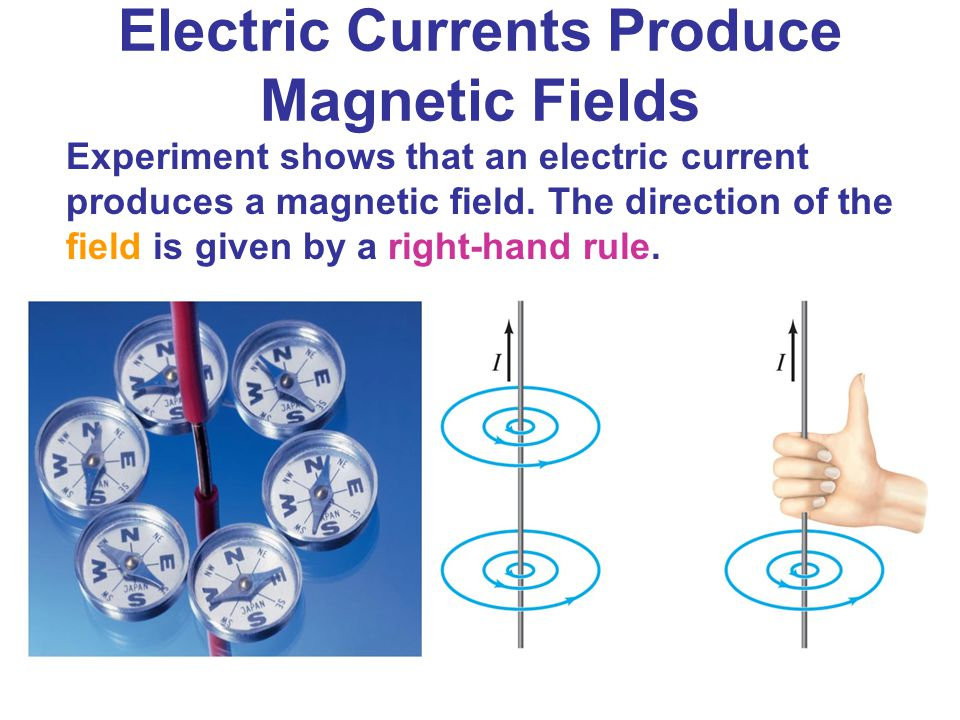 Experiment shows that an electric current produces a magnetic field. The direction of the field is given by a right-hand rule. Electric Currents Produ