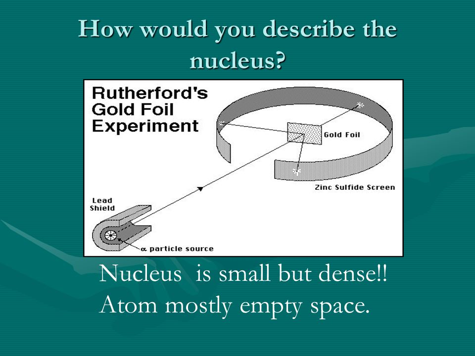 How would you describe the nucleus Nucleus is small but dense!! Atom mostly empty space.