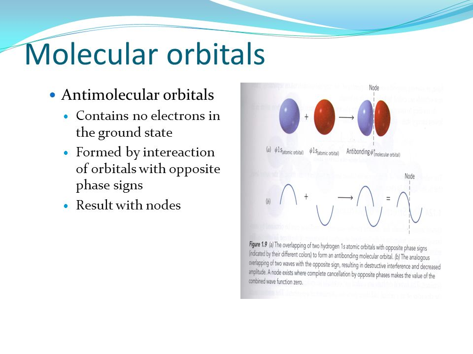 Molecular orbitals Antimolecular orbitals Contains no electrons in the ground state Formed by intereaction of orbitals with opposite phase signs Resul