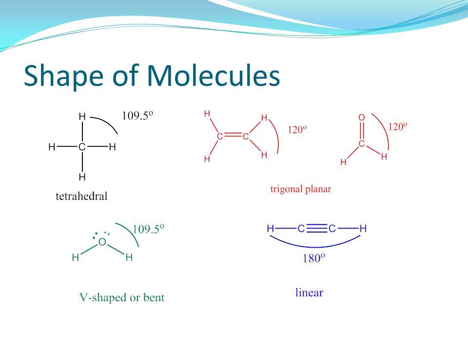 Shape of Molecules