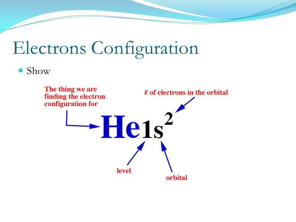 Electrons Configuration Show