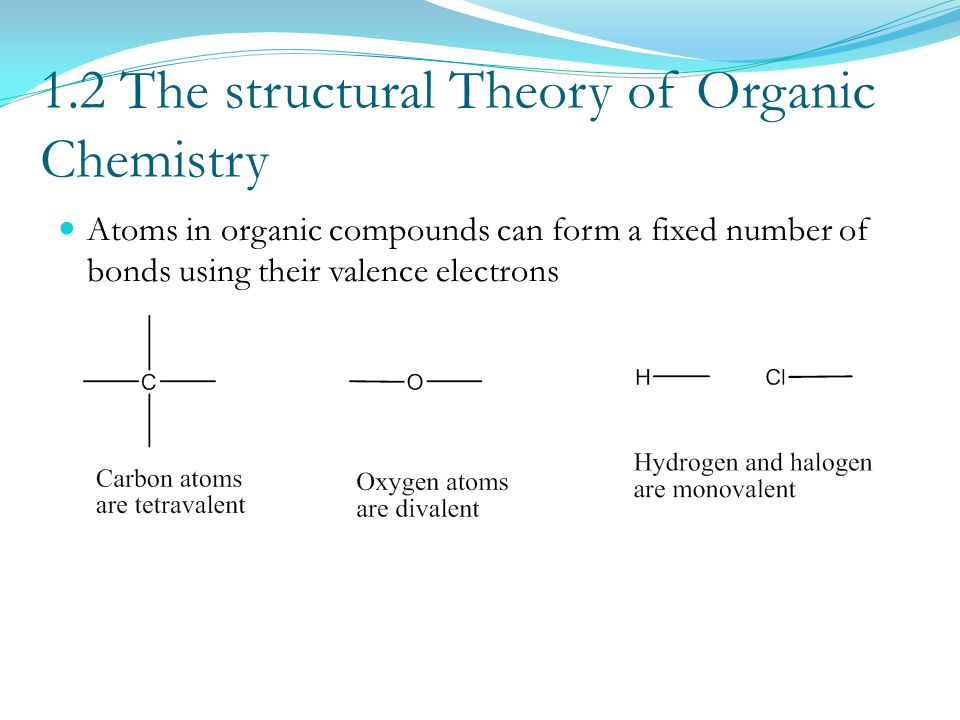1.2 The structural Theory of Organic Chemistry Atoms in organic compounds can form a fixed number of bonds using their valence electrons
