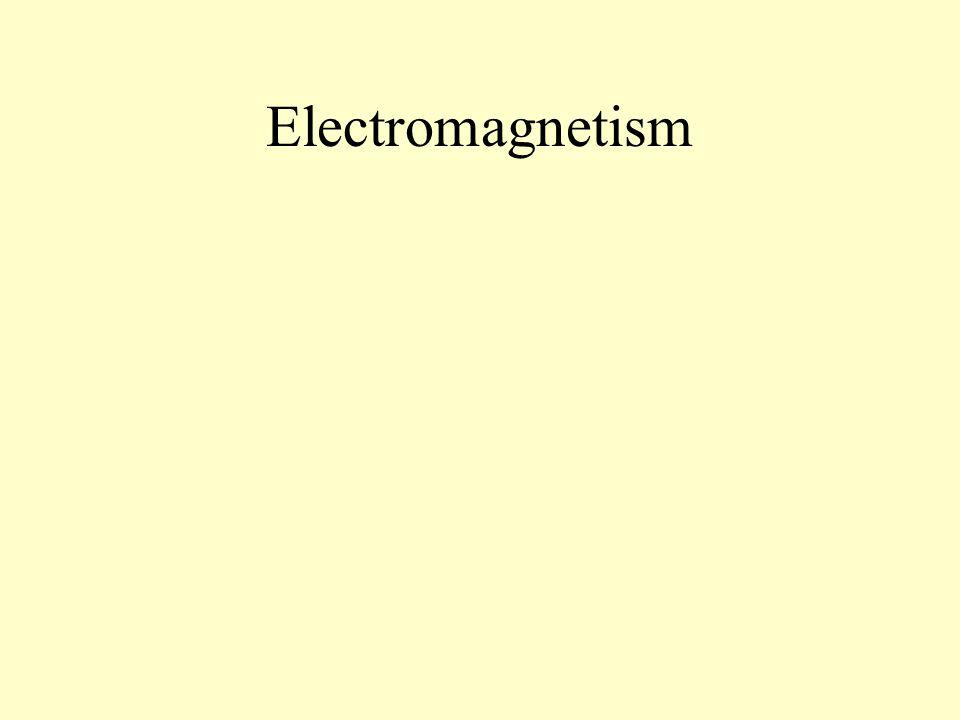 Electromagnetism