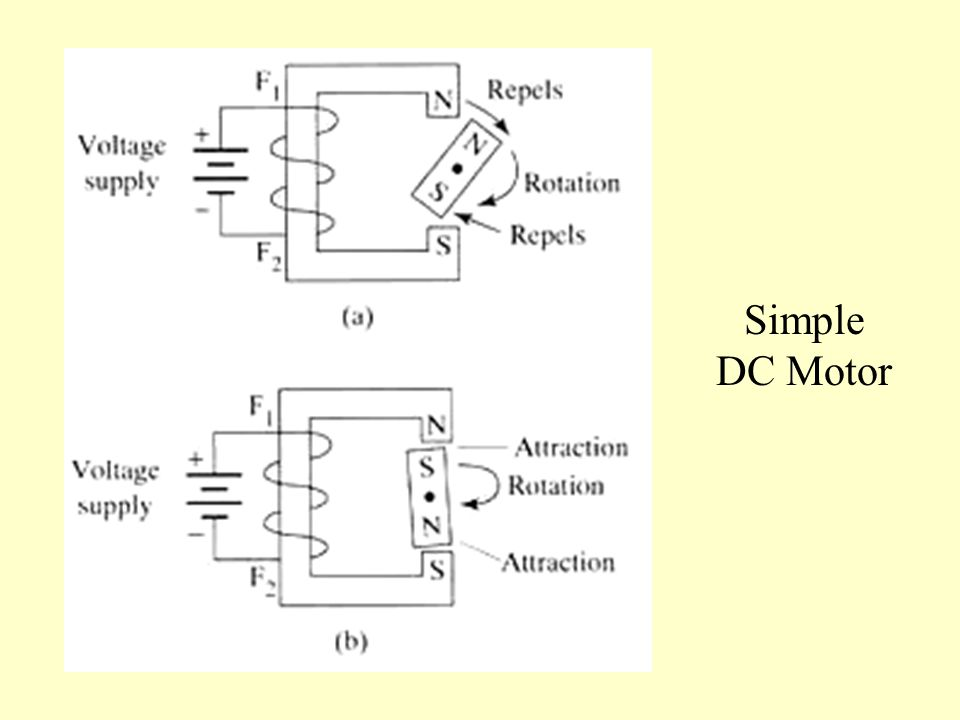 Simple DC Motor