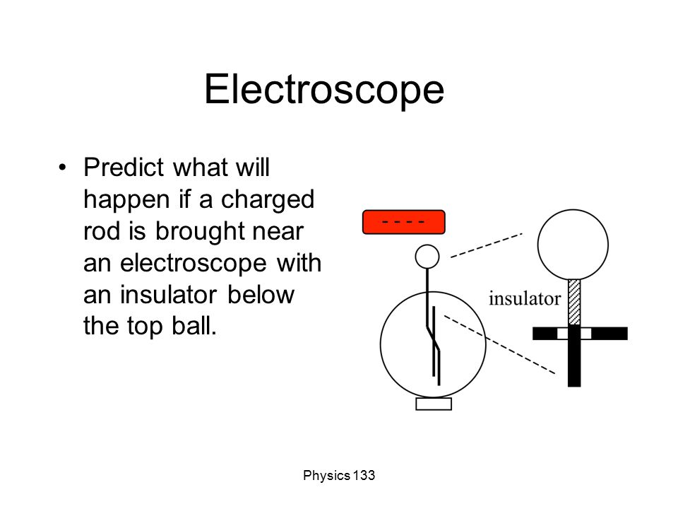 Physics 133 Electroscope Predict what will happen if a charged rod is brought near an electroscope with an insulator below the top ball.