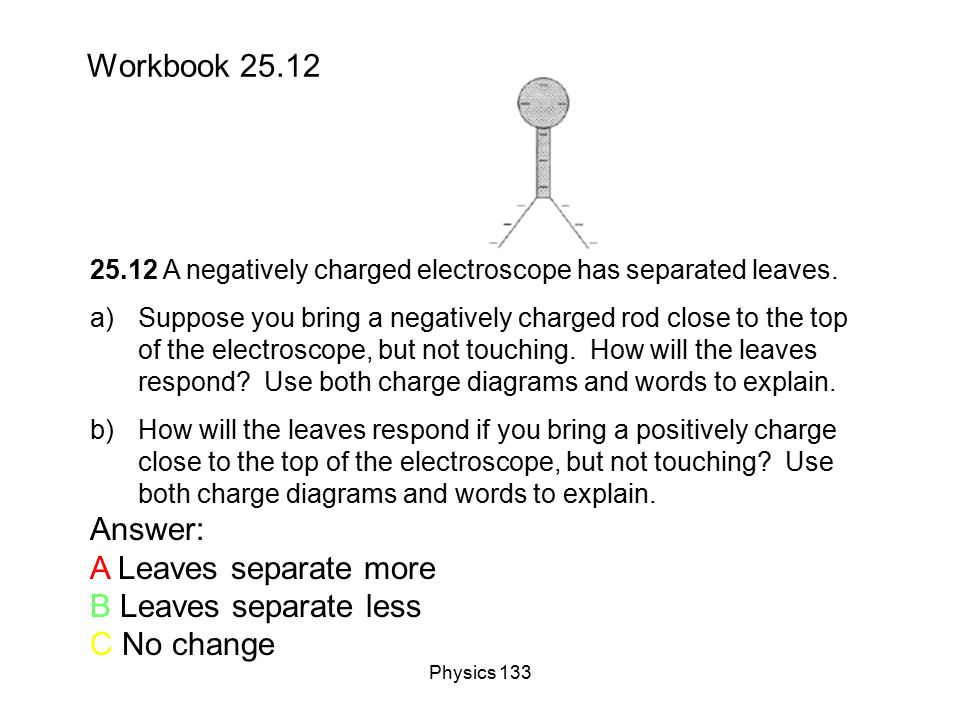 Physics 133 25.12 A negatively charged electroscope has separated leaves. a)Suppose you bring a negatively charged rod close to the top of the electro