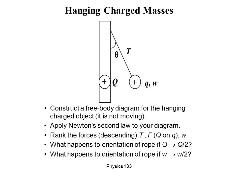 Physics 133 Electric Force – Superposition (answer)