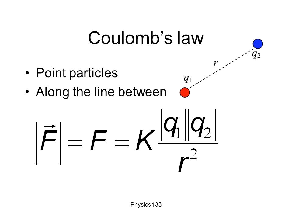 Physics 133 Atom Positive core Electron cloud
