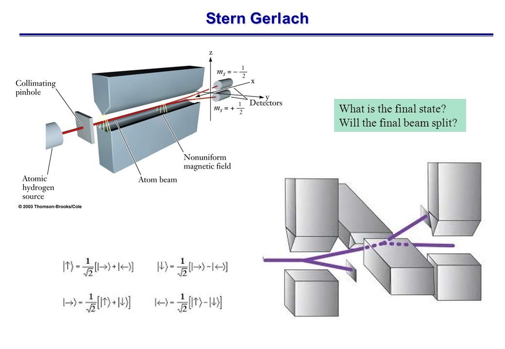 Stern Gerlach What is the final state Will the final beam split