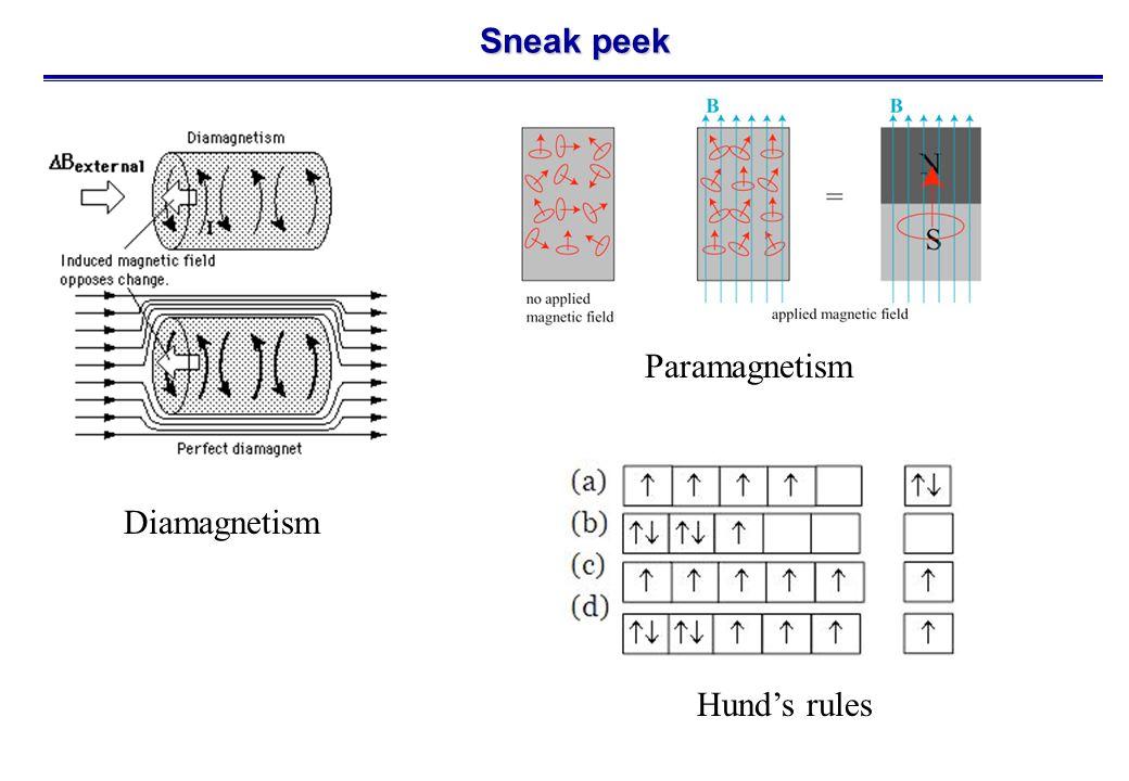 Sneak peek Diamagnetism Paramagnetism Hund's rules