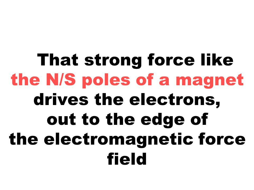 That strong force like the N/S poles of a magnet drives the electrons, out to the edge of the electromagnetic force field