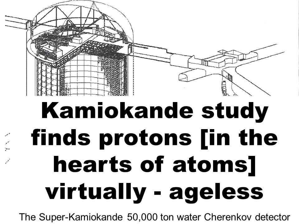 Kamiokande study finds protons [in the hearts of atoms] virtually - ageless The Super-Kamiokande 50,000 ton water Cherenkov detector