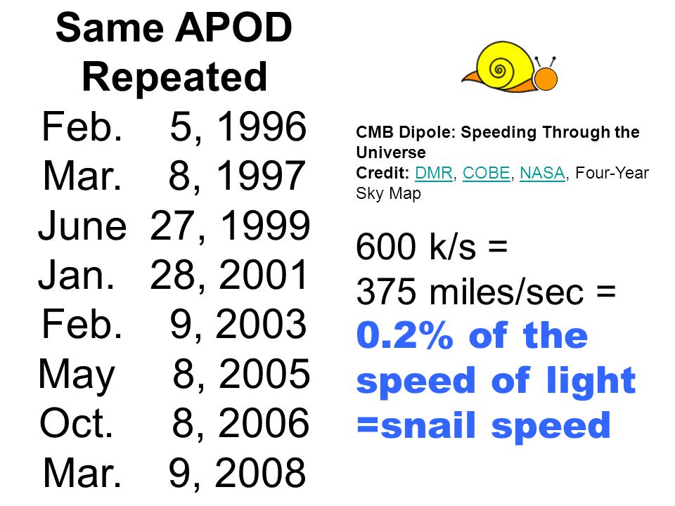 Same APOD Repeated Feb. 5, 1996 Mar. 8, 1997 June 27, 1999 Jan.