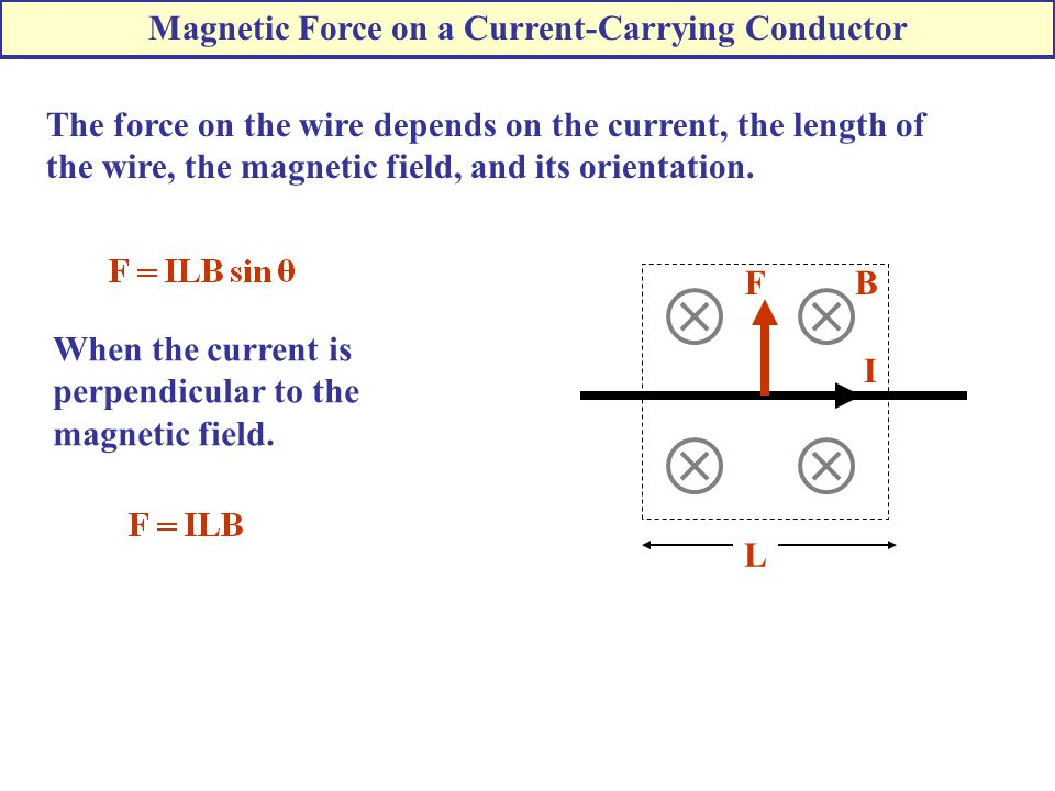The force on the wire depends on the current, the length of the wire, the magnetic field, and its orientation.
