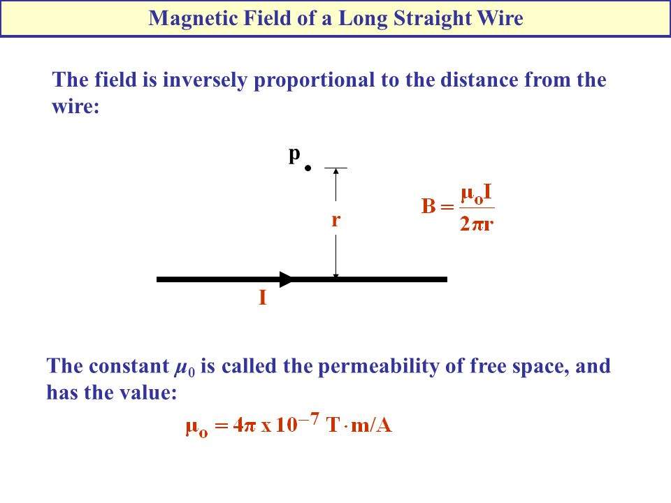 The field is inversely proportional to the distance from the wire: The constant μ 0 is called the permeability of free space, and has the value: I p r Magnetic Field of a Long Straight Wire