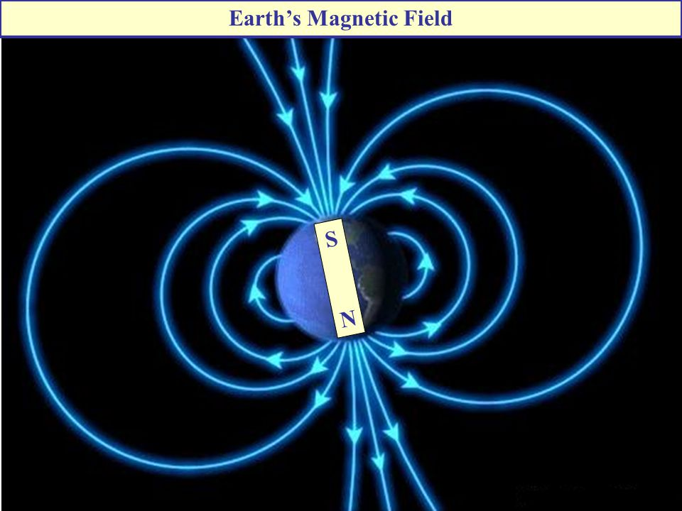 Earth's Magnetic Field SNSN