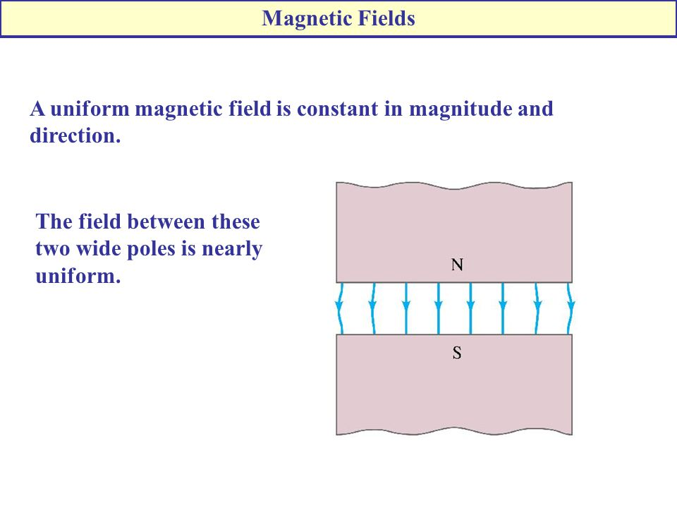 A uniform magnetic field is constant in magnitude and direction.