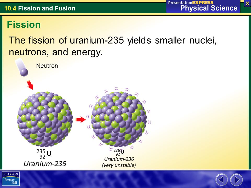 10.4 Fission and Fusion The fission of uranium-235 yields smaller nuclei, neutrons, and energy. Fission Neutron