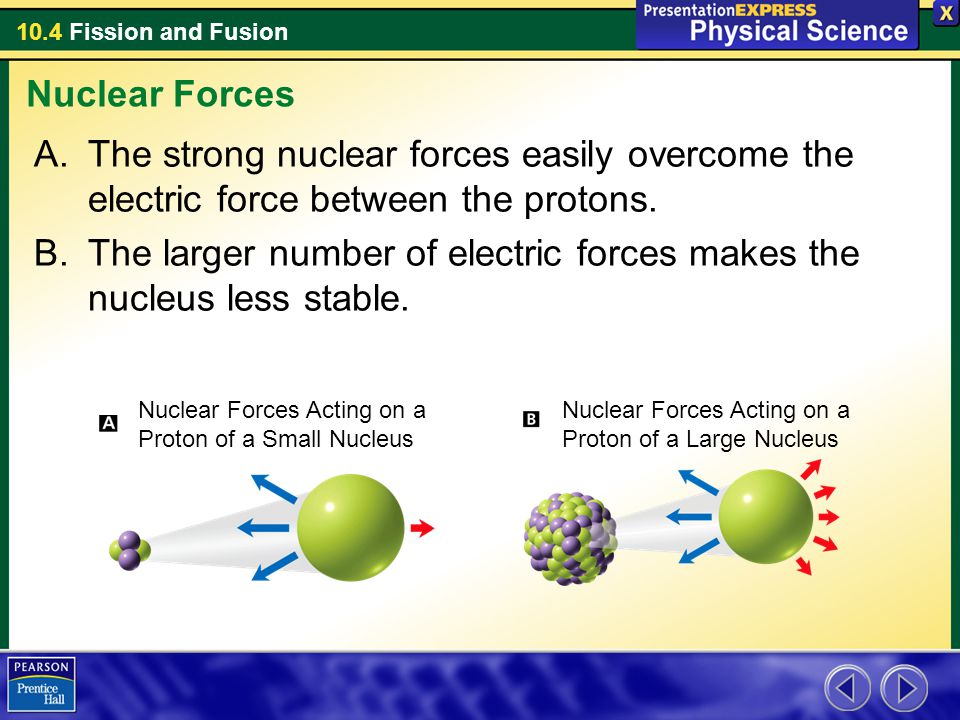 10.4 Fission and Fusion Unstable Nuclei A nucleus becomes unstable, or radioactive, when the strong nuclear force can no longer overcome the repulsive electric forces among protons.