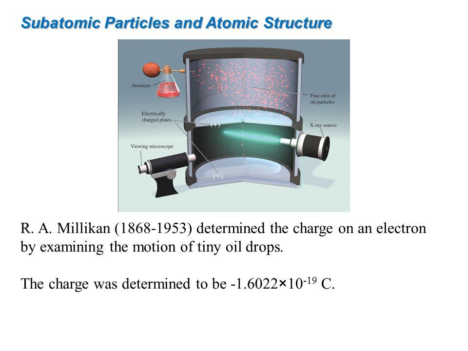 Average Atomic Mass 2.4 Atomic mass is the mass of an atom in atomic mass units (amu).