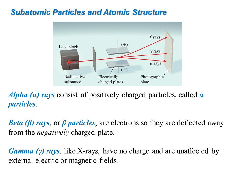 Average atomic mass (6.941)
