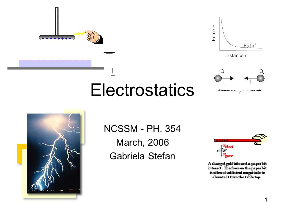 1 Electrostatics NCSSM - PH. 354 March, 2006 Gabriela Stefan