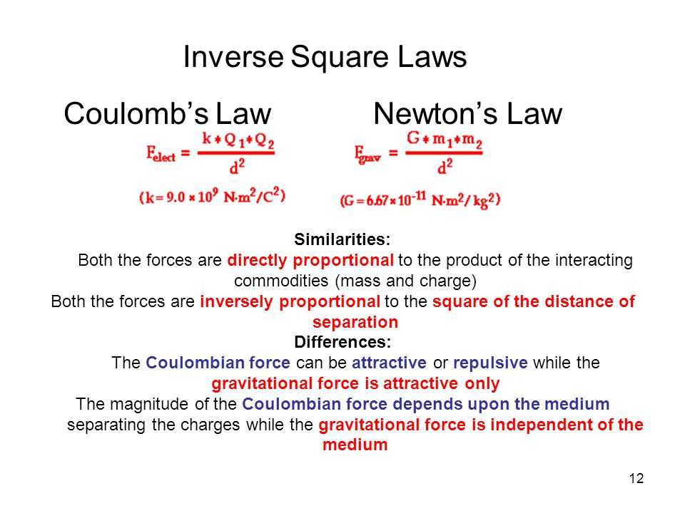 12 Inverse Square Laws Coulomb's Law Newton's Law Similarities: Both the forces are directly proportional to the product of the interacting commodities (mass and charge) Both the forces are inversely proportional to the square of the distance of separation Differences: The Coulombian force can be attractive or repulsive while the gravitational force is attractive only The magnitude of the Coulombian force depends upon the medium separating the charges while the gravitational force is independent of the medium