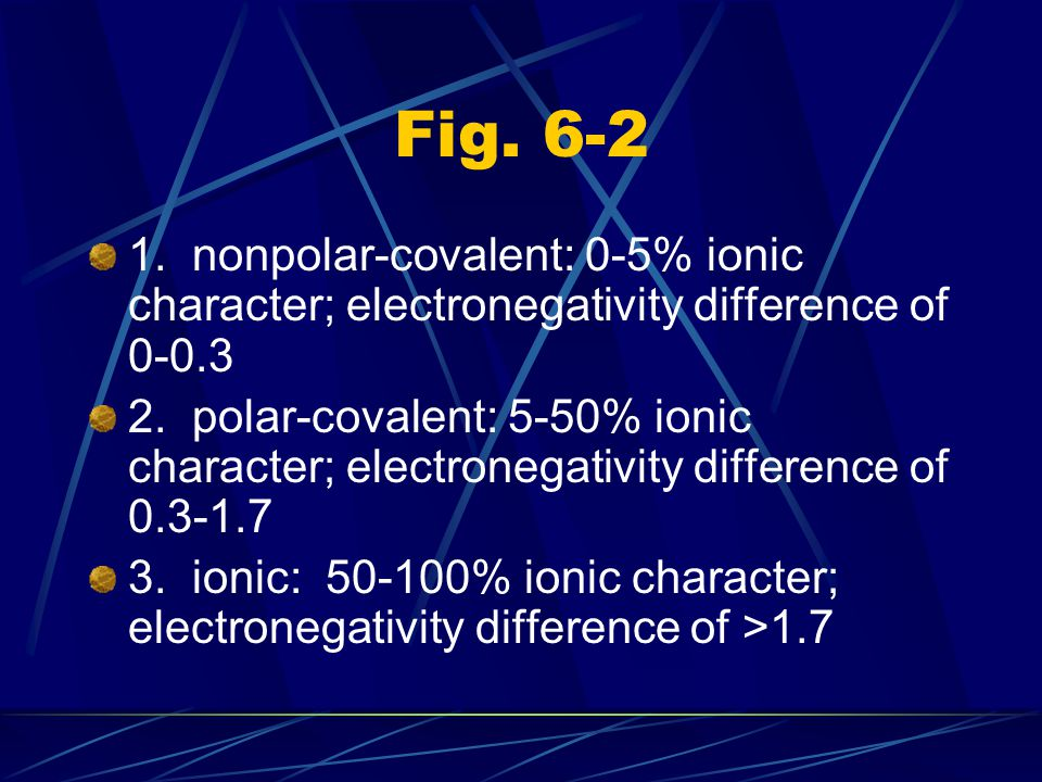 Fig. 6-2 1. nonpolar-covalent: 0-5% ionic character; electronegativity difference of 0-0.3 2. polar-covalent: 5-50% ionic character; electronegativity