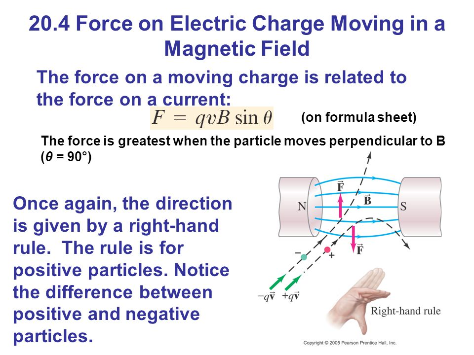 20.4 Force on Electric Charge Moving in a Magnetic Field The force on a moving charge is related to the force on a current: (on formula sheet) Once again, the direction is given by a right-hand rule.