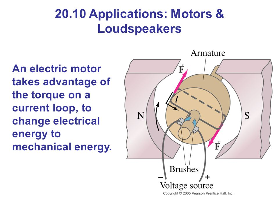 20.10 Applications: Motors & Loudspeakers An electric motor takes advantage of the torque on a current loop, to change electrical energy to mechanical energy.