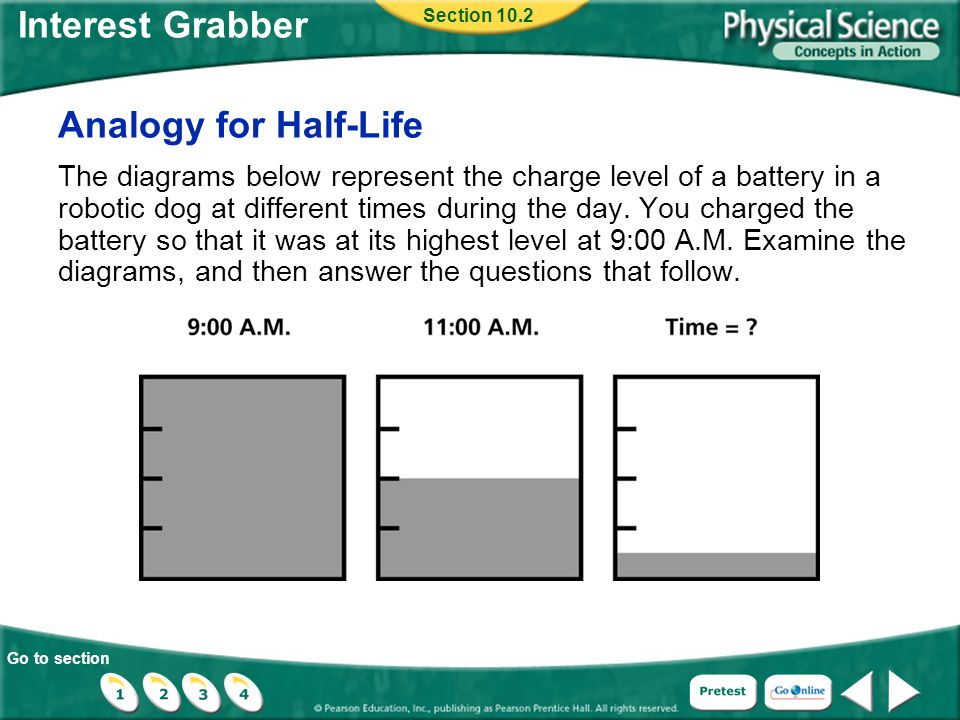 Go to section Interest Grabber Analogy for Half-Life The diagrams below represent the charge level of a battery in a robotic dog at different times during the day.