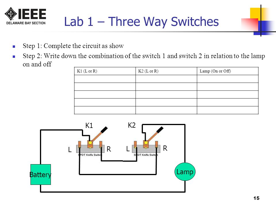 15 Lab 1 – Three Way Switches Step 1: Complete the circuit as show Step 2: Write down the combination of the switch 1 and switch 2 in relation to the lamp on and off Lamp Battery K1 (L or R)K2 (L or R)Lamp (On or Off) K1 K2 L R L R