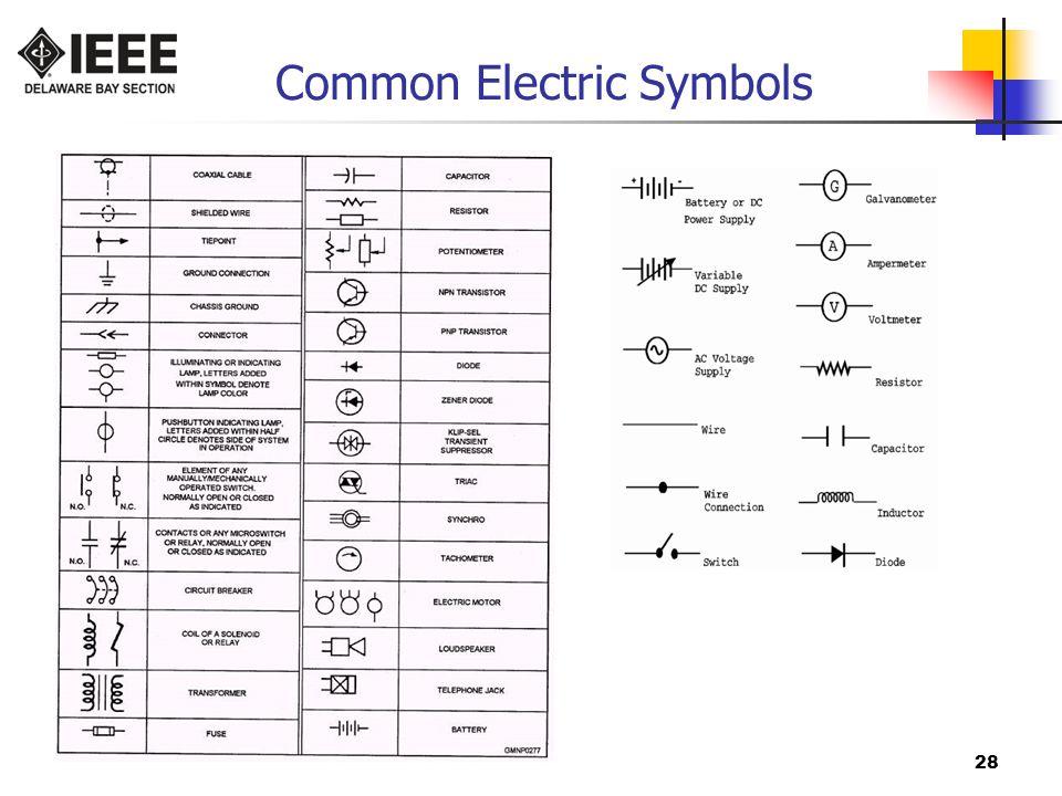 28 Common Electric Symbols