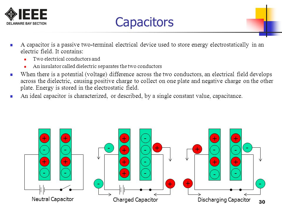 30 Capacitors A capacitor is a passive two-terminal electrical device used to store energy electrostatically in an electric field.