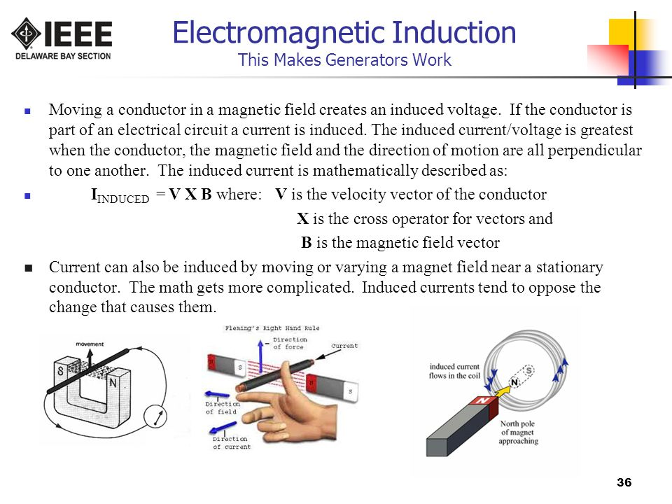 36 Electromagnetic Induction This Makes Generators Work Moving a conductor in a magnetic field creates an induced voltage.