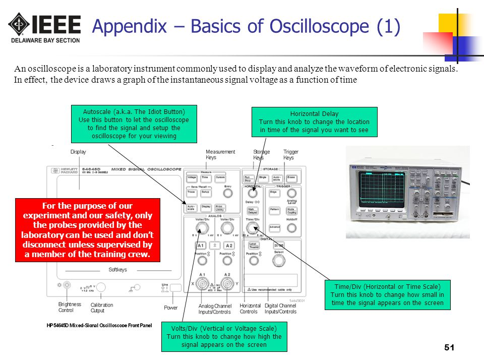 51 Appendix – Basics of Oscilloscope (1) An oscilloscope is a laboratory instrument commonly used to display and analyze the waveform of electronic signals.
