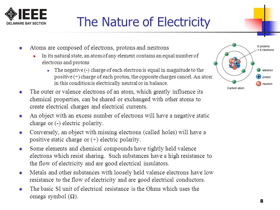 8 The Nature of Electricity Atoms are composed of electrons, protons and neutrons In its natural state, an atom of any element contains an equal number of electrons and protons The negative (-) charge of each electron is equal in magnitude to the positive (+) charge of each proton, the opposite charges cancel.