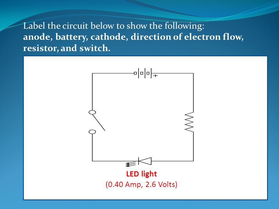 Label the circuit below to show the following: anode, battery, cathode, direction of electron flow, resistor, and switch.