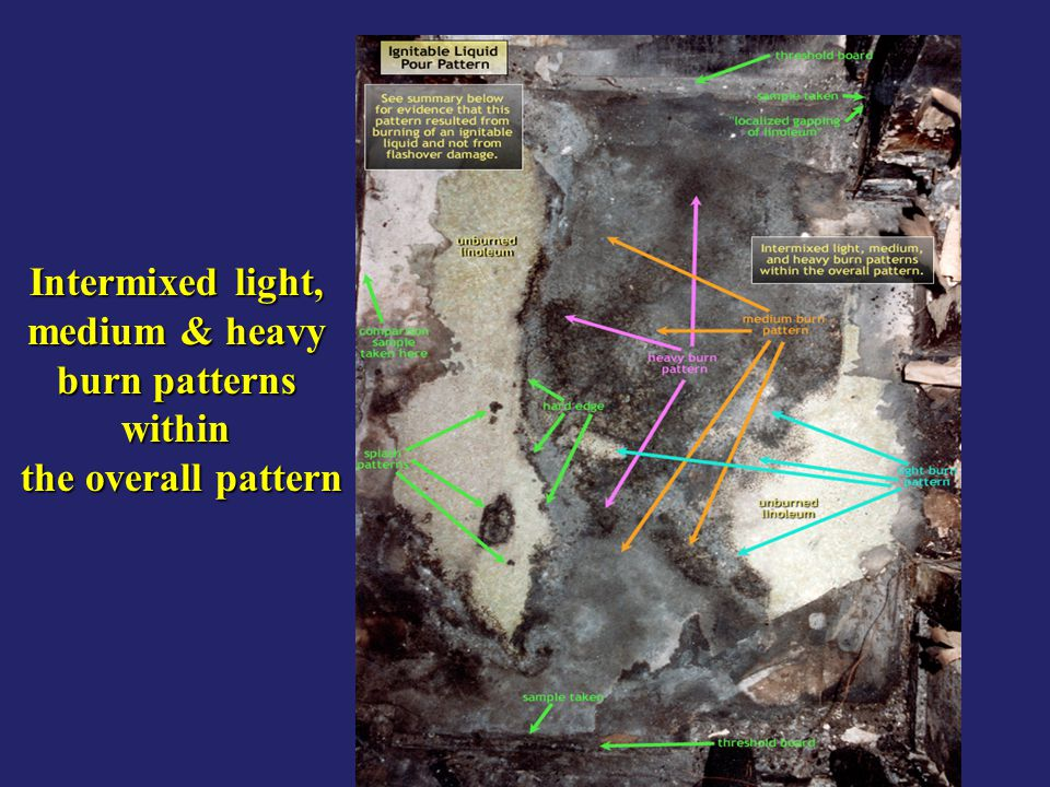 Intermixed light, medium & heavy burn patterns within the overall pattern